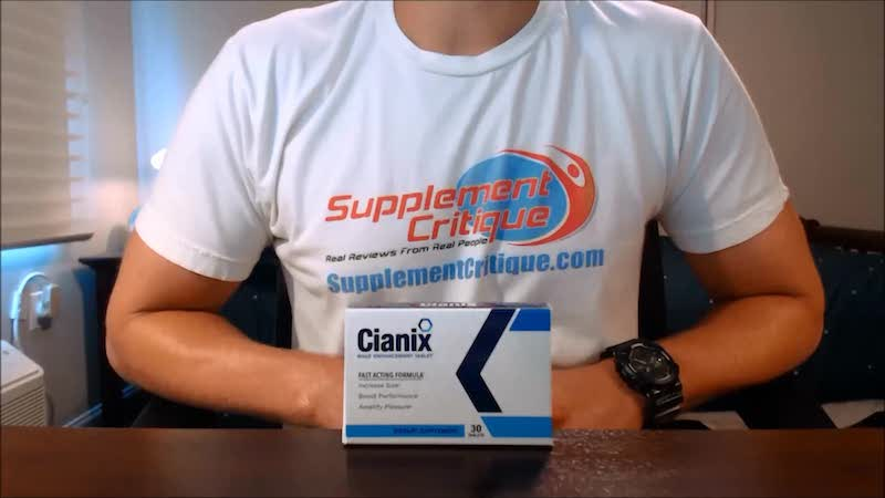 Cianix Review And Results